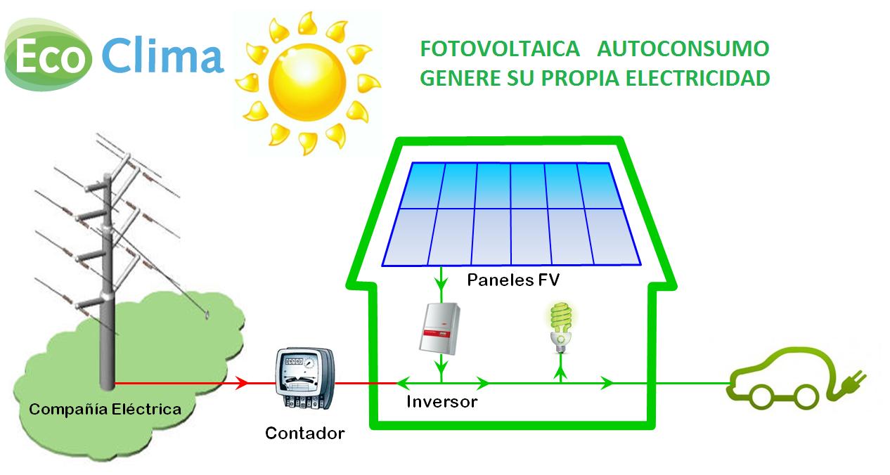 Fotovoltaica autoconsumo con placas solares
